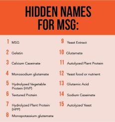 Hidden-Names-for-MSG